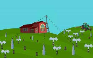 IOT Vineyard management