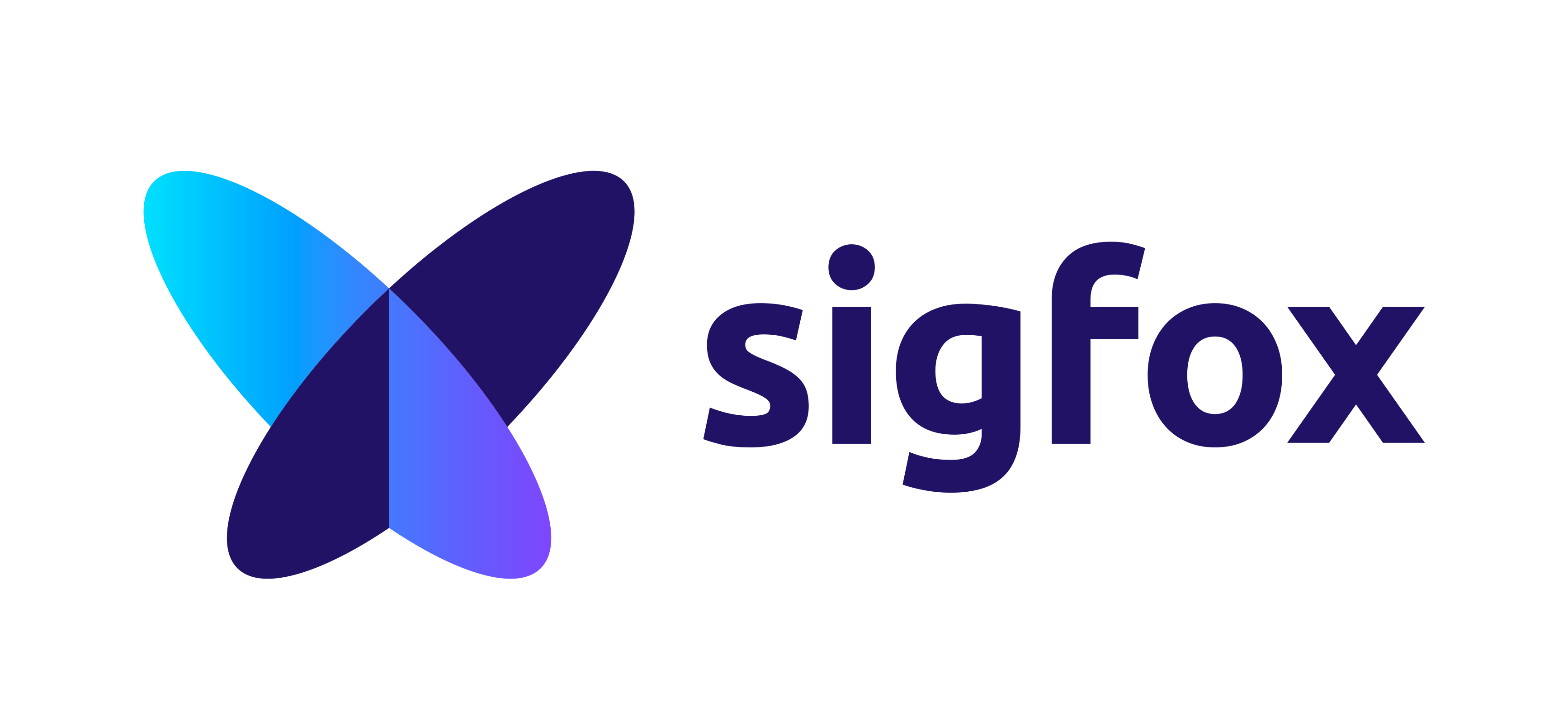Sigfox SIngapore IOT developers | Sigfox system integrators Singapore
