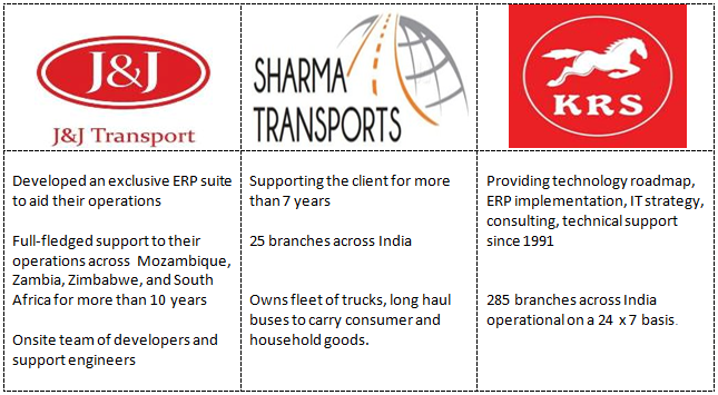 logistics management software 1